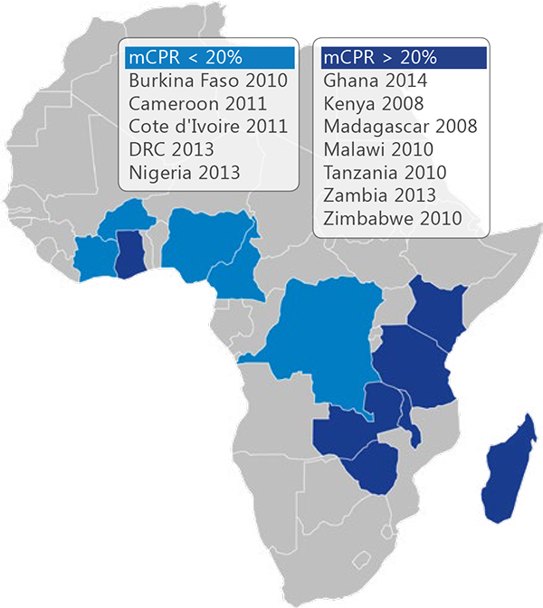 Illustration of Africa showing MCPR > 20% land MCPR < 20%.